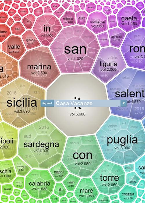 ottimizzazione siti internet Vicenza